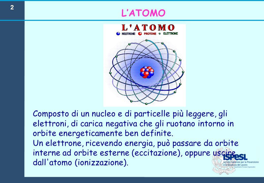 2 Composto di un nucleo e di particelle più leggere, gli elettroni, di carica negativa che gli ruotano intorno in orbite energeticamente ben definite.