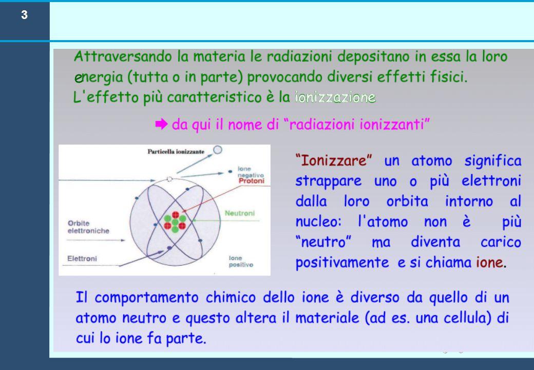 14 Per ogni radionuclide, deve trascorrere un tempo caratteristico (tempo di dimezzamento) affinché il numero di nuclei radioattivi presenti si dimezzi.