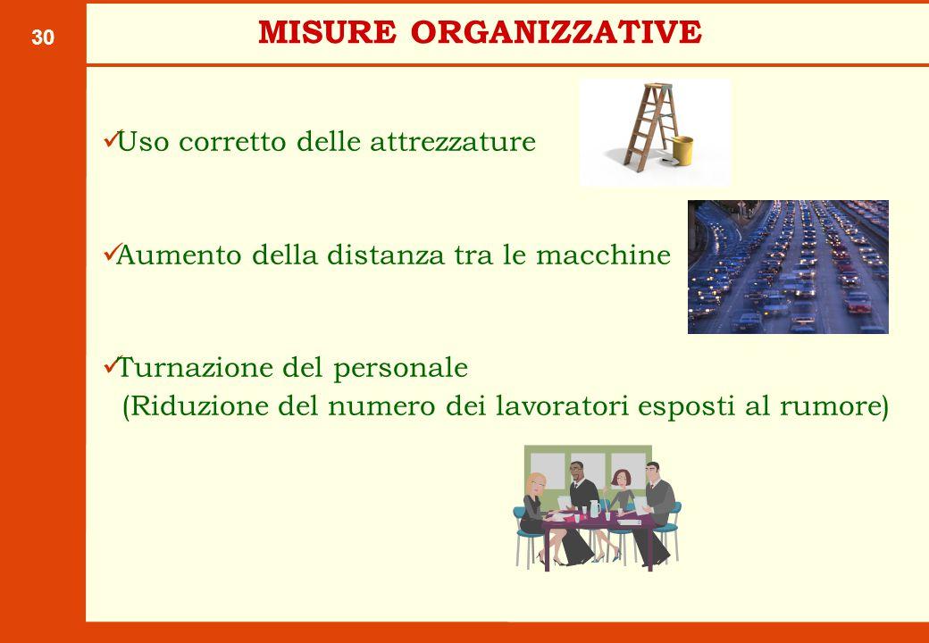 30 Uso corretto delle attrezzature Aumento della distanza tra le macchine Turnazione del personale (Riduzione del numero dei lavoratori esposti al rumore) MISURE ORGANIZZATIVE