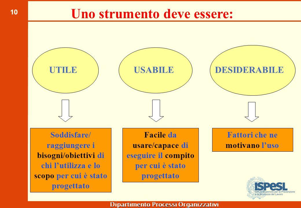 10 Dipartimento Processi Organizzativi Uno strumento deve essere: Soddisfare/ raggiungere i bisogni/obiettivi di chi l'utilizza e lo scopo per cui è s