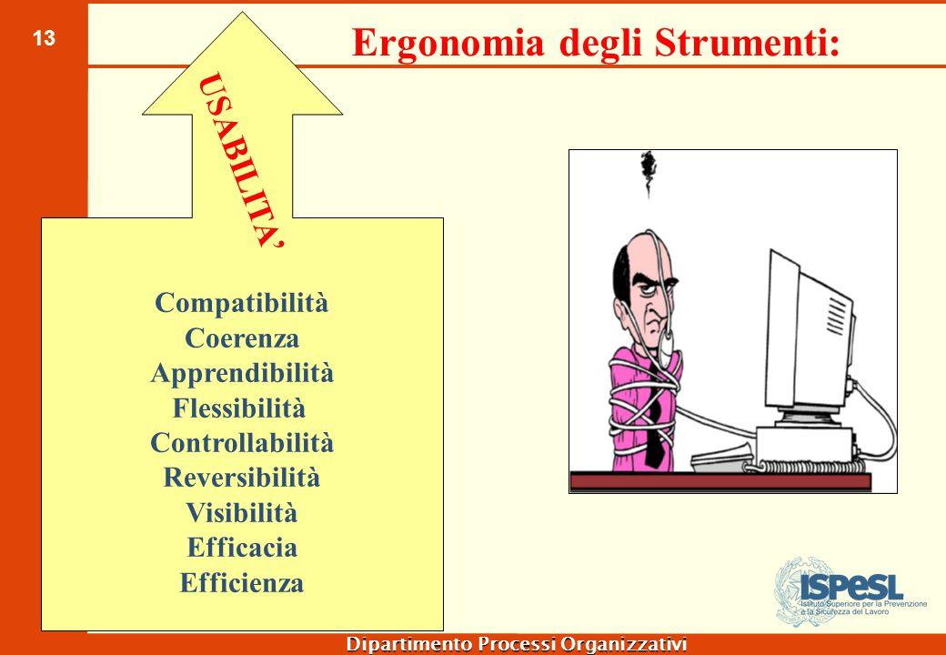 13 Dipartimento Processi Organizzativi Compatibilità Coerenza Apprendibilità Flessibilità Controllabilità Reversibilità Visibilità Efficacia Efficienz