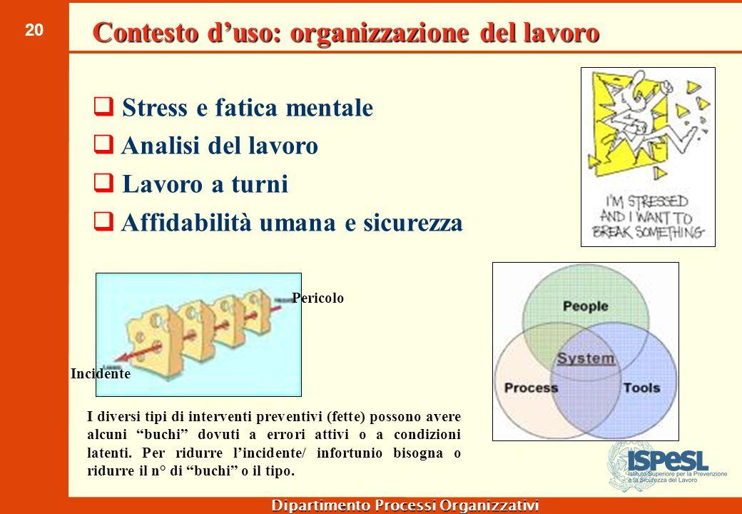 20 Dipartimento Processi Organizzativi Contesto d'uso: organizzazione del lavoro  Stress e fatica mentale  Analisi del lavoro  Lavoro a turni  Aff