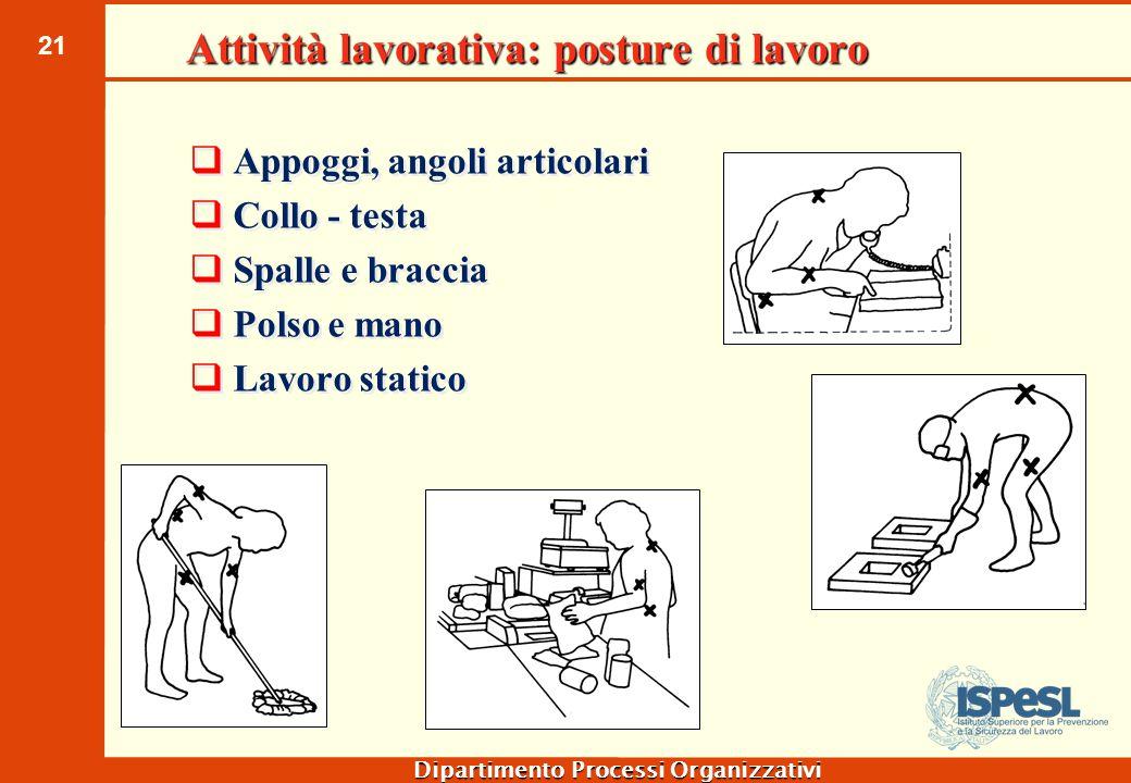 21 Dipartimento Processi Organizzativi Attività lavorativa: posture di lavoro  Appoggi, angoli articolari  Collo - testa  Spalle e braccia  Polso