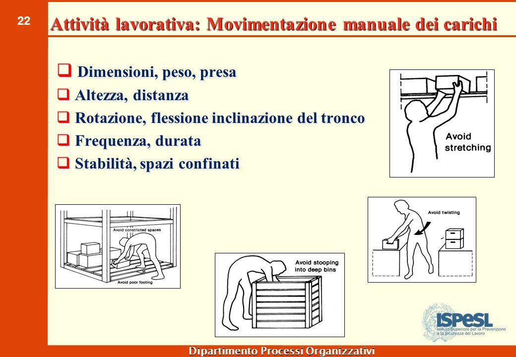 22 Dipartimento Processi Organizzativi Attività lavorativa: Movimentazione manuale dei carichi  Dimensioni, peso, presa  Altezza, distanza  Rotazio
