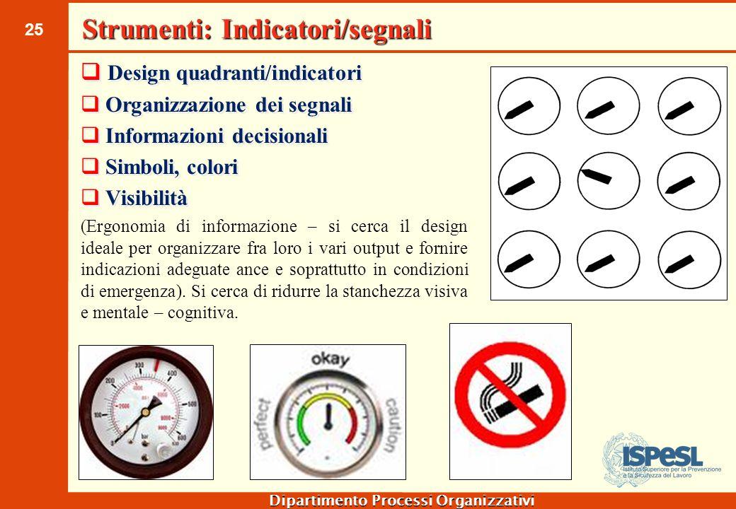 25 Dipartimento Processi Organizzativi Strumenti: Indicatori/segnali  Design quadranti/indicatori  Organizzazione dei segnali  Informazioni decisio