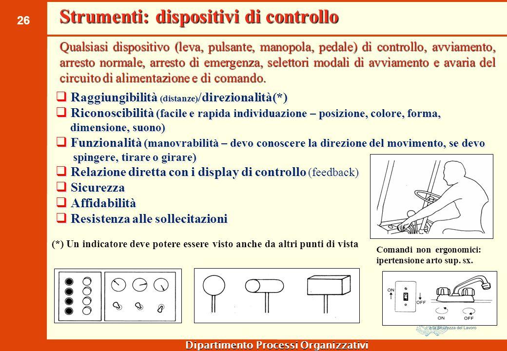 26 Dipartimento Processi Organizzativi Strumenti: dispositivi di controllo  Raggiungibilità (distanze) /direzionalità(*)  Riconoscibilità (facile e