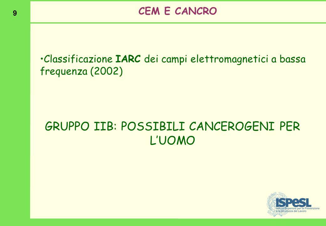 9 CEM E CANCRO Classificazione IARC dei campi elettromagnetici a bassa frequenza (2002) GRUPPO IIB: POSSIBILI CANCEROGENI PER L'UOMO