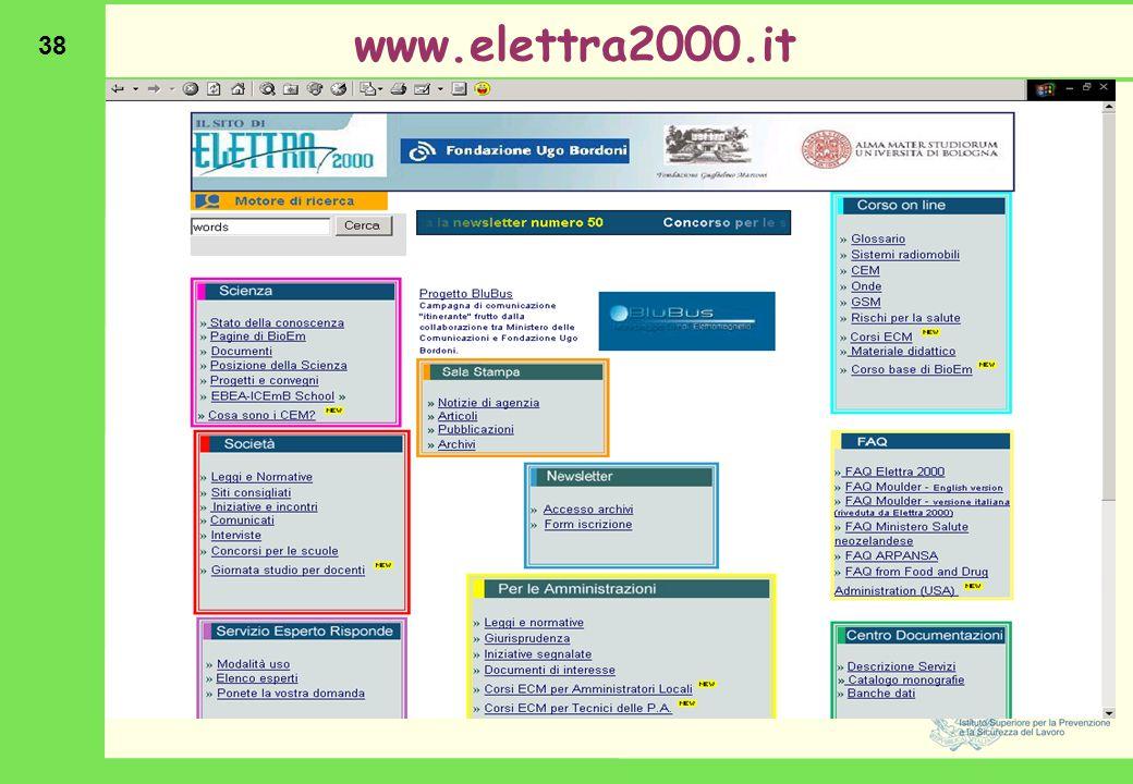 38 www.elettra2000.it