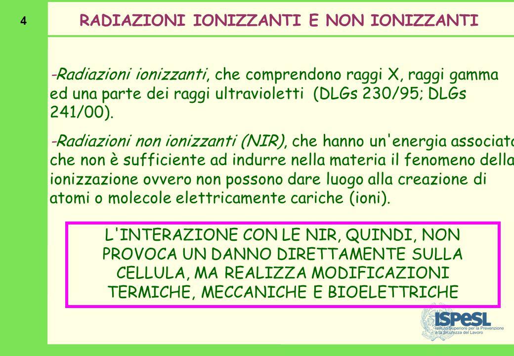4 RADIAZIONI IONIZZANTI E NON IONIZZANTI -Radiazioni ionizzanti, che comprendono raggi X, raggi gamma ed una parte dei raggi ultravioletti (DLGs 230/9