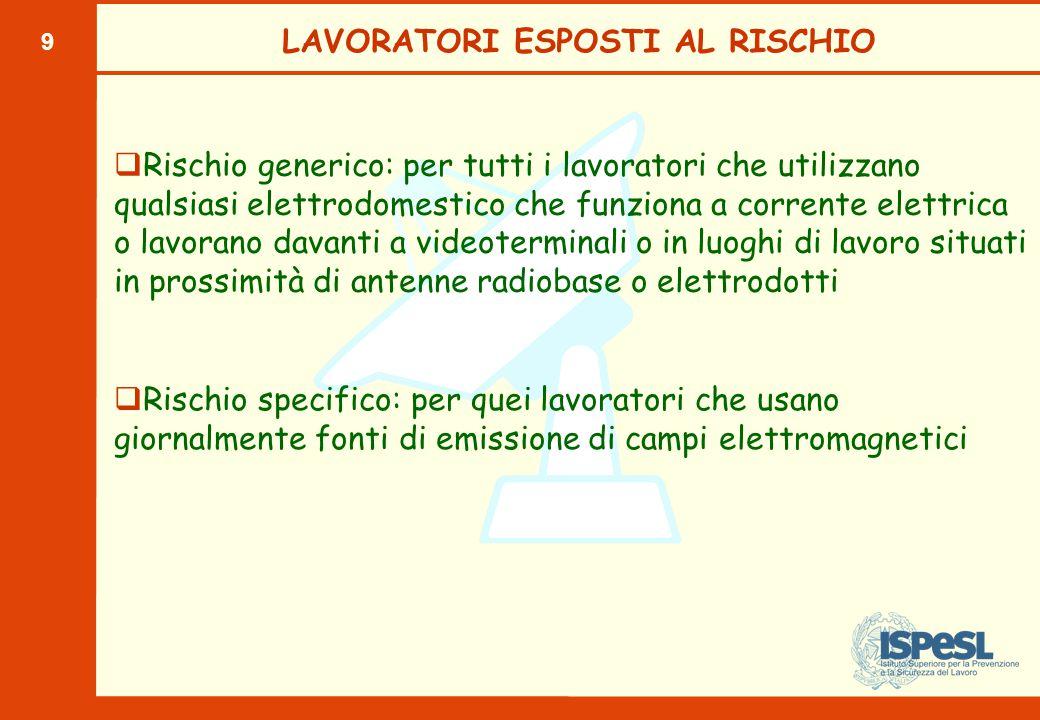 9 LAVORATORI ESPOSTI AL RISCHIO  Rischio generico: per tutti i lavoratori che utilizzano qualsiasi elettrodomestico che funziona a corrente elettrica