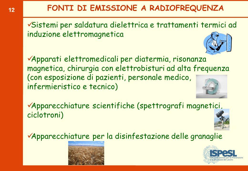 12 Sistemi per saldatura dielettrica e trattamenti termici ad induzione elettromagnetica FONTI DI EMISSIONE A RADIOFREQUENZA Apparati elettromedicali