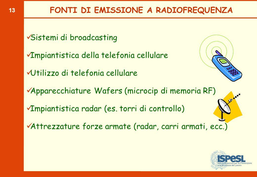 13 FONTI DI EMISSIONE A RADIOFREQUENZA Sistemi di broadcasting Impiantistica della telefonia cellulare Utilizzo di telefonia cellulare Apparecchiature Wafers (microcip di memoria RF) Impiantistica radar (es.