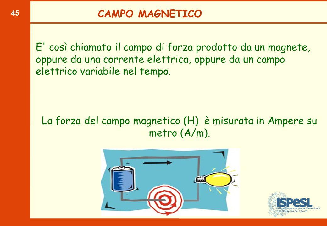 45 La forza del campo magnetico (H) è misurata in Ampere su metro (A/m). CAMPO MAGNETICO E' così chiamato il campo di forza prodotto da un magnete, op