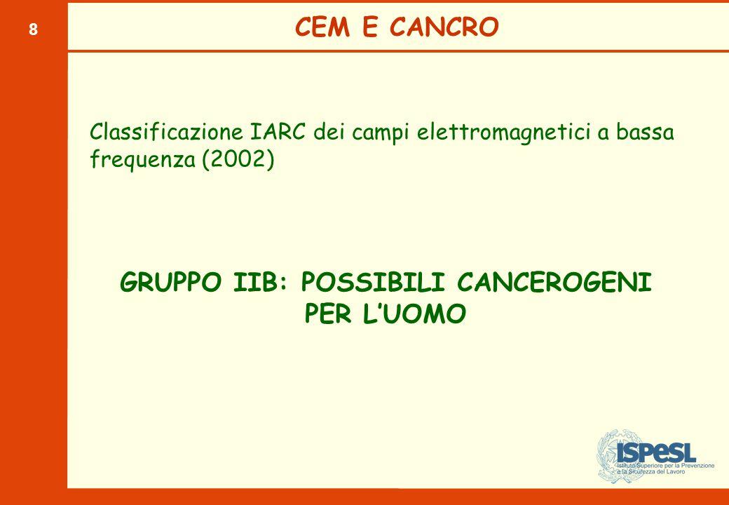 8 CEM E CANCRO Classificazione IARC dei campi elettromagnetici a bassa frequenza (2002) GRUPPO IIB: POSSIBILI CANCEROGENI PER L'UOMO