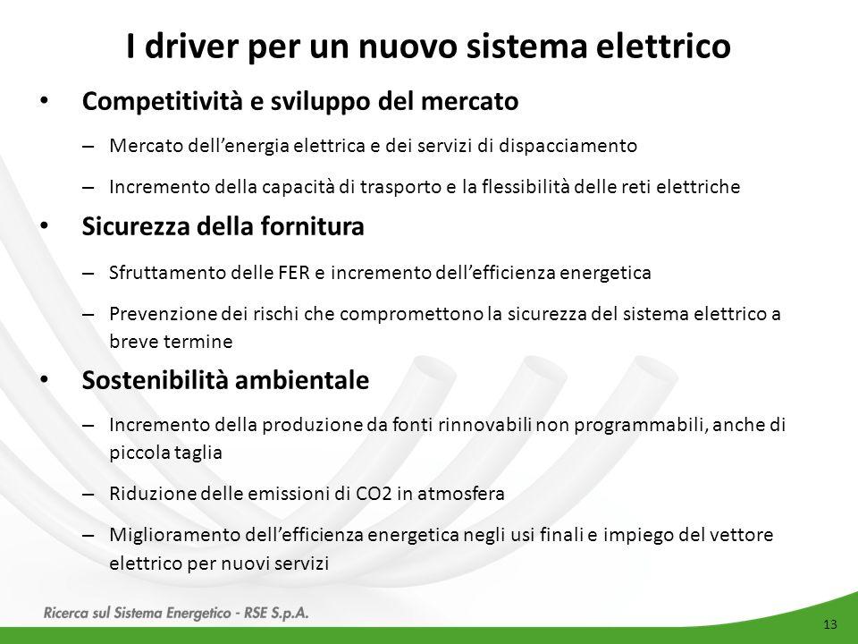 I driver per un nuovo sistema elettrico Competitività e sviluppo del mercato – Mercato dell'energia elettrica e dei servizi di dispacciamento – Increm