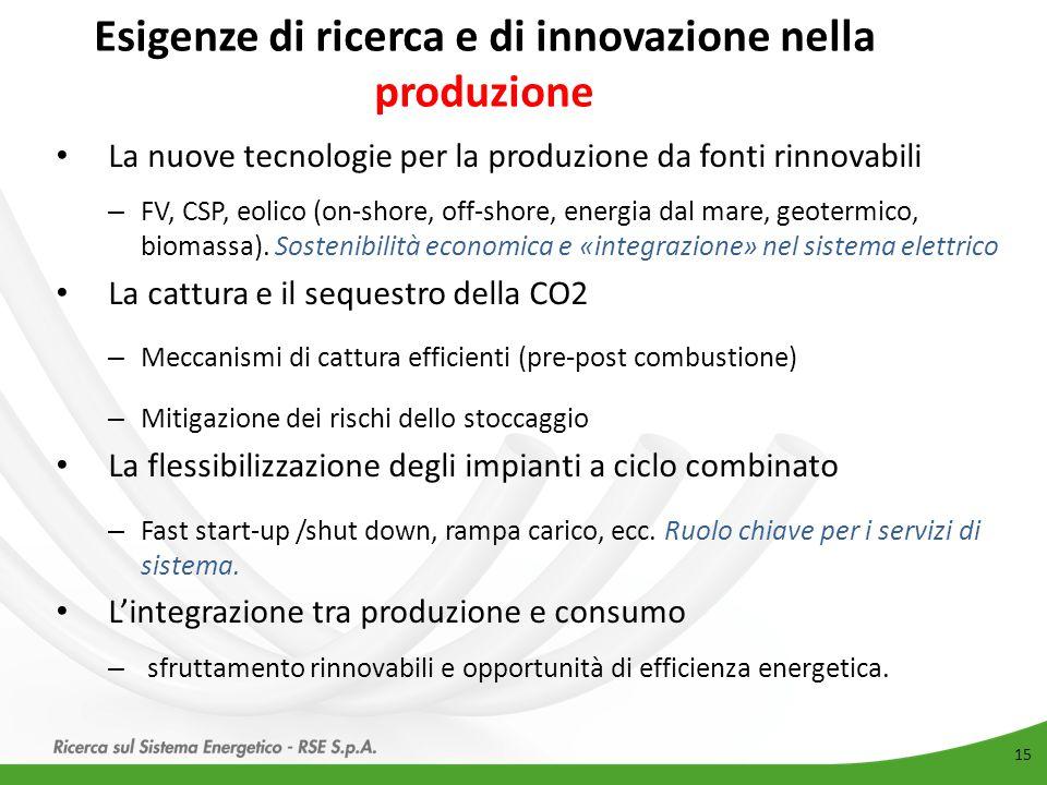 Esigenze di ricerca e di innovazione nella produzione 15 La nuove tecnologie per la produzione da fonti rinnovabili – FV, CSP, eolico (on-shore, off-s