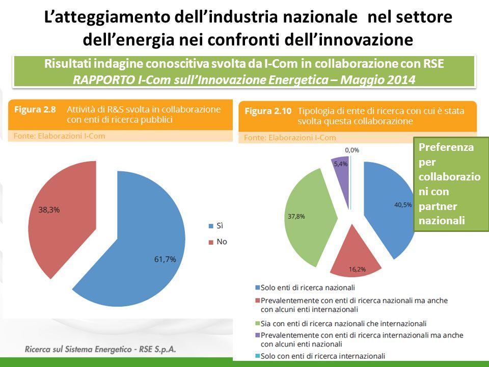L'atteggiamento dell'industria nazionale nel settore dell'energia nei confronti dell'innovazione 21 Risultati indagine conoscitiva svolta da I-Com in