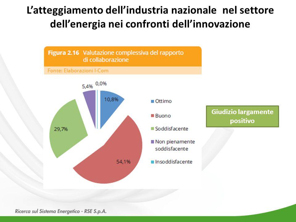 L'atteggiamento dell'industria nazionale nel settore dell'energia nei confronti dell'innovazione Giudizio largamente positivo