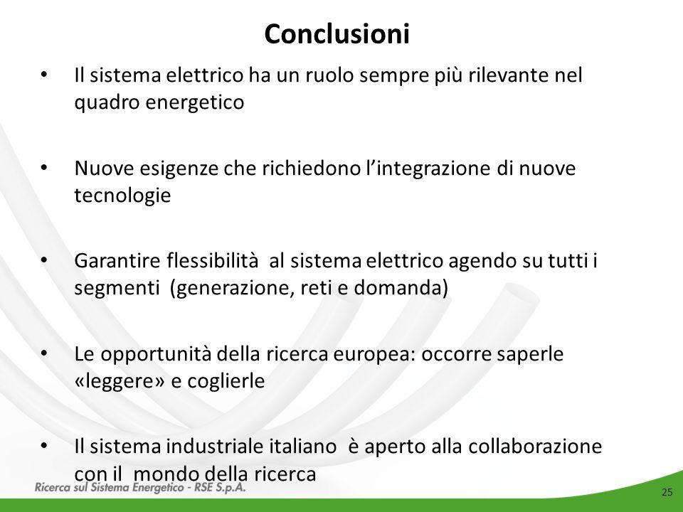 Conclusioni 25 Il sistema elettrico ha un ruolo sempre più rilevante nel quadro energetico Nuove esigenze che richiedono l'integrazione di nuove tecno