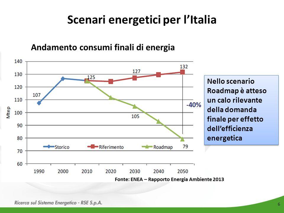 6 Scenari energetici per l'Italia Andamento consumi finali di energia Nello scenario Roadmap è atteso un calo rilevante della domanda finale per effet
