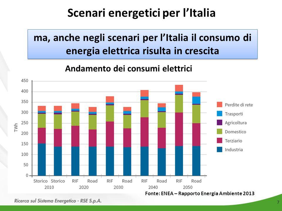 Scenari energetici per l'Italia 7 Andamento dei consumi elettrici Fonte: ENEA – Rapporto Energia Ambiente 2013 ma, anche negli scenari per l'Italia il