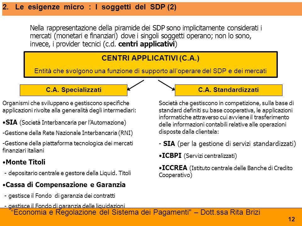 Nella rappresentazione della piramide dei SDP sono implicitamente considerati i mercati (monetari e finanziari) dove i singoli soggetti operano; non l