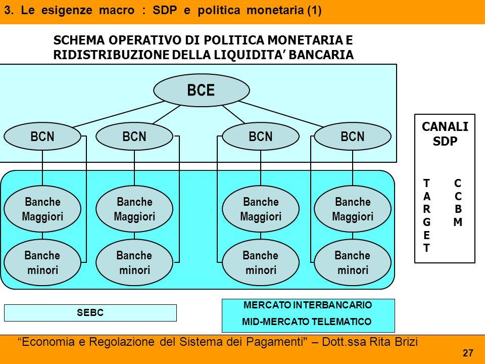 minori 3. Le esigenze macro : SDP e politica monetaria (1) SCHEMA OPERATIVO DI POLITICA MONETARIA E RIDISTRIBUZIONE DELLA LIQUIDITA' BANCARIA BCE BCN