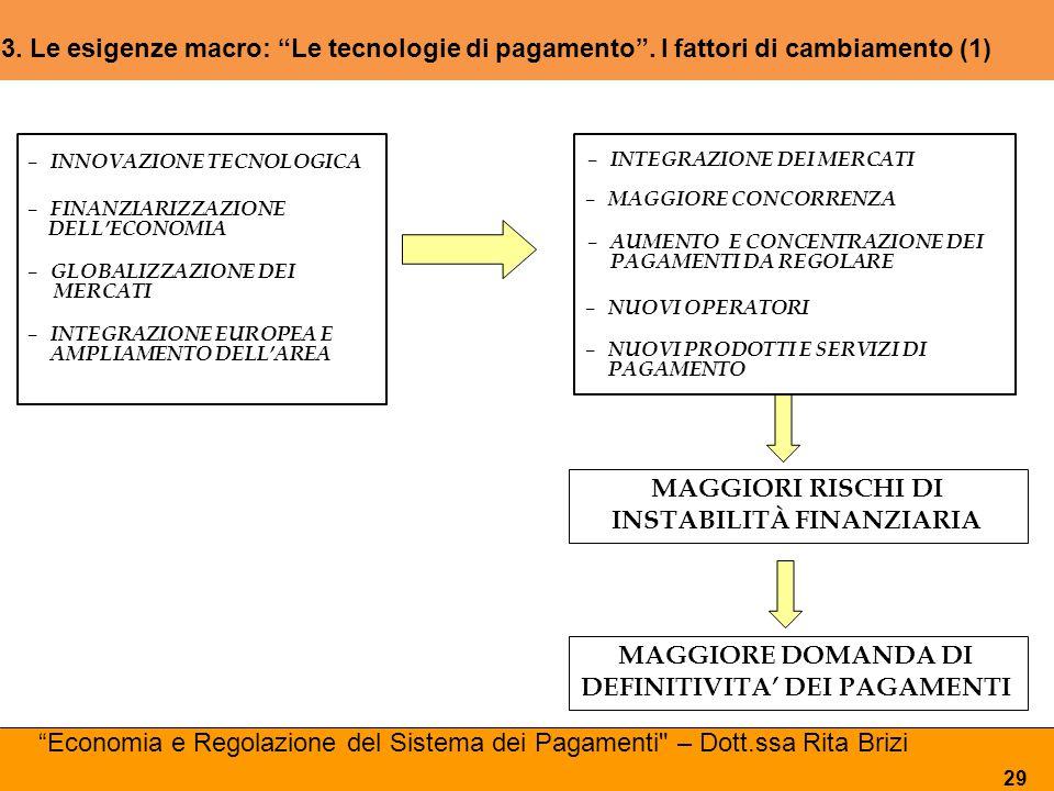 """MAGGIORI RISCHI DI INSTABILITÀ FINANZIARIA MAGGIORE DOMANDA DI DEFINITIVITA' DEI PAGAMENTI 3. Le esigenze macro: """"Le tecnologie di pagamento"""". I fatto"""