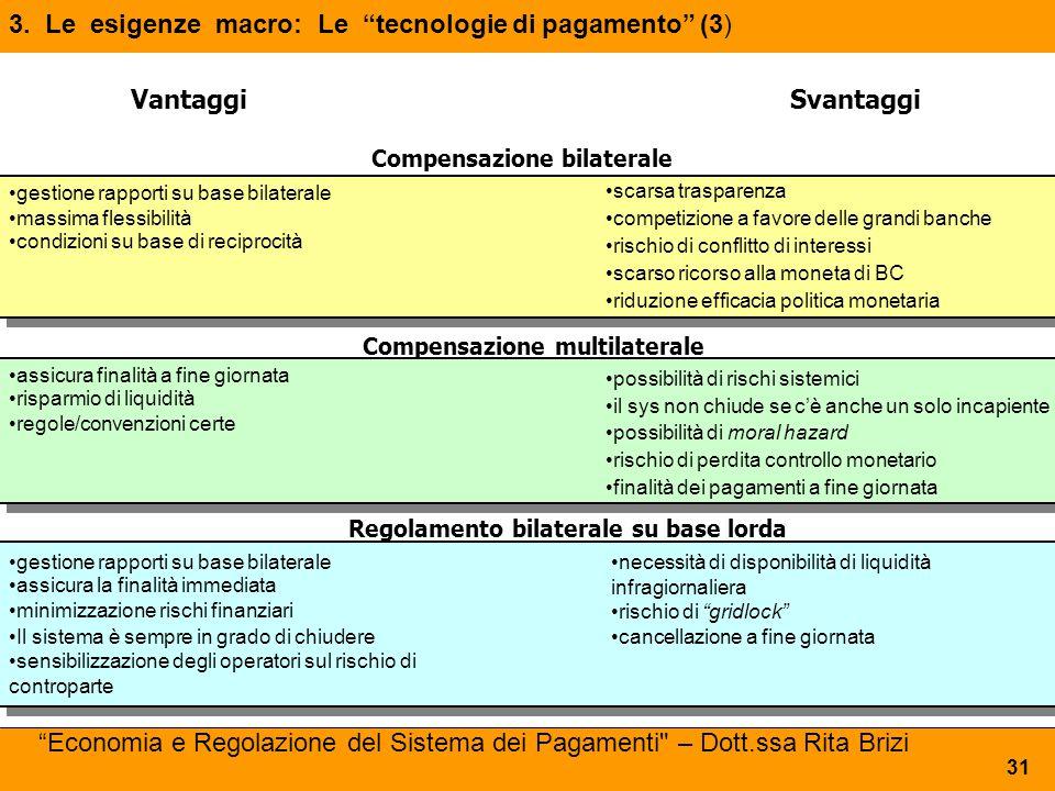 """3. Le esigenze macro: Le """"tecnologie di pagamento"""" (3) SvantaggiVantaggi Compensazione bilaterale Compensazione multilaterale 31 Regolamento bilateral"""