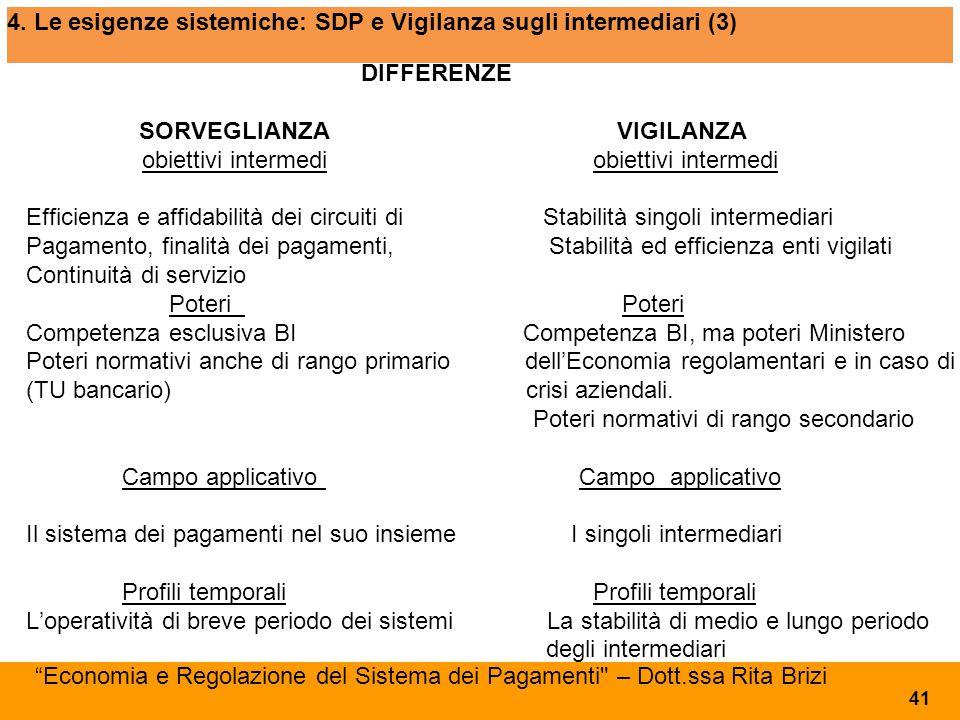 """4. Le esigenze sistemiche: SDP e Vigilanza sugli intermediari (3) """"Economia e Regolazione del Sistema dei Pagamenti"""
