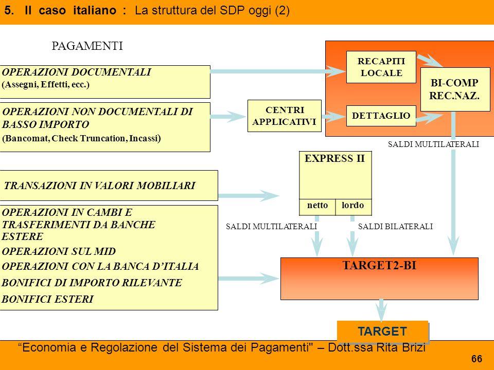 5.Il caso italiano :La struttura del SDP oggi (2) TRANSAZIONI IN VALORI MOBILIARI OPERAZIONI DOCUMENTALI (Assegni, Effetti, ecc.) TARGET2-BI PAGAMENTI