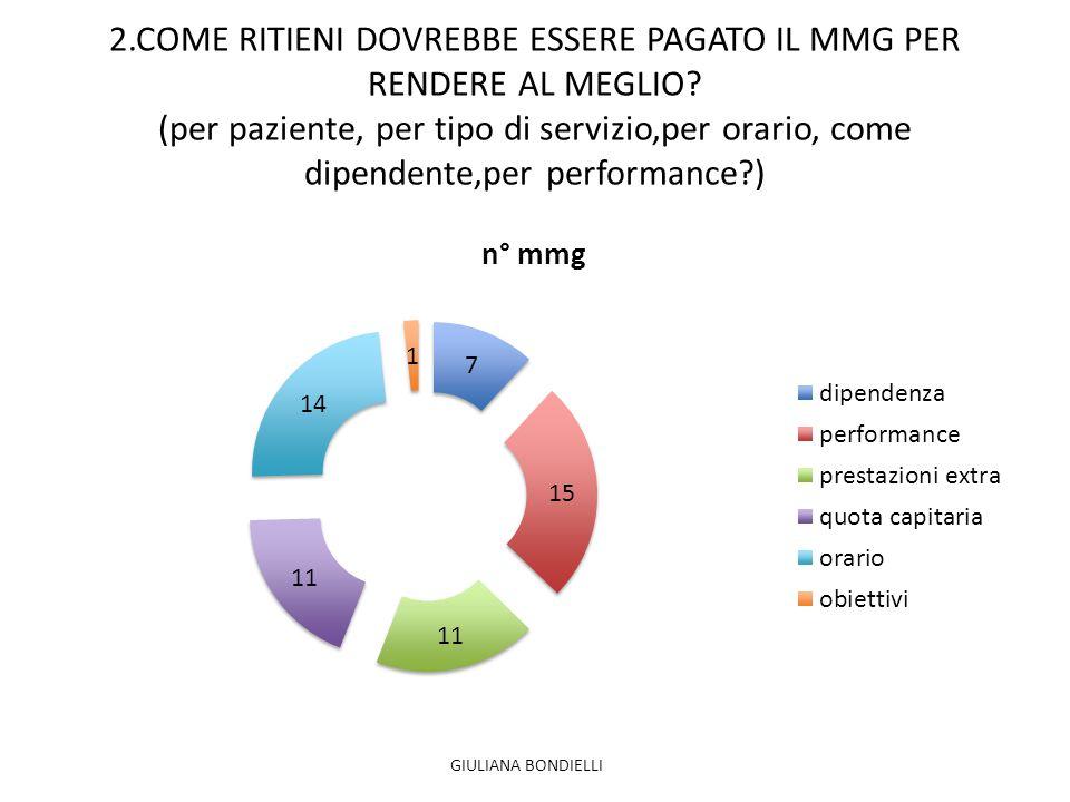 2.COME RITIENI DOVREBBE ESSERE PAGATO IL MMG PER RENDERE AL MEGLIO? (per paziente, per tipo di servizio,per orario, come dipendente,per performance?)