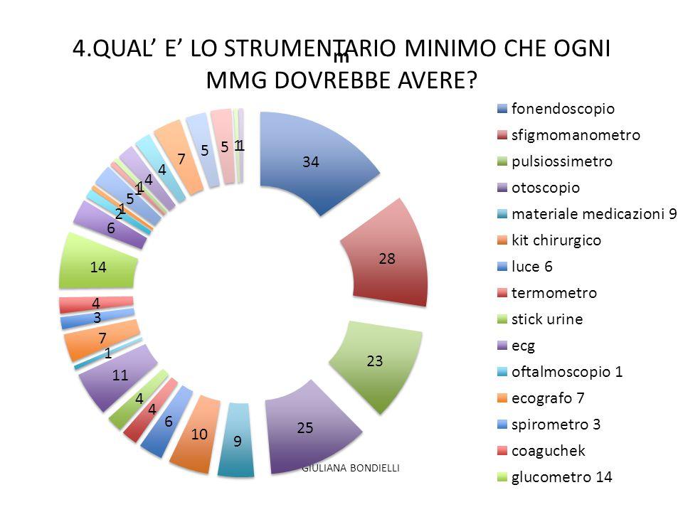 4.QUAL' E' LO STRUMENTARIO MINIMO CHE OGNI MMG DOVREBBE AVERE? GIULIANA BONDIELLI