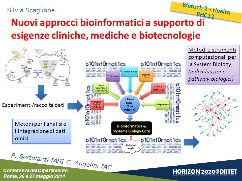 Conferenza del Dipartimento Roma, 26 e 27 maggio 2014 Silvia Scaglione Nuovi approcci bioinformatici a supporto di esigenze cliniche, mediche e biotec