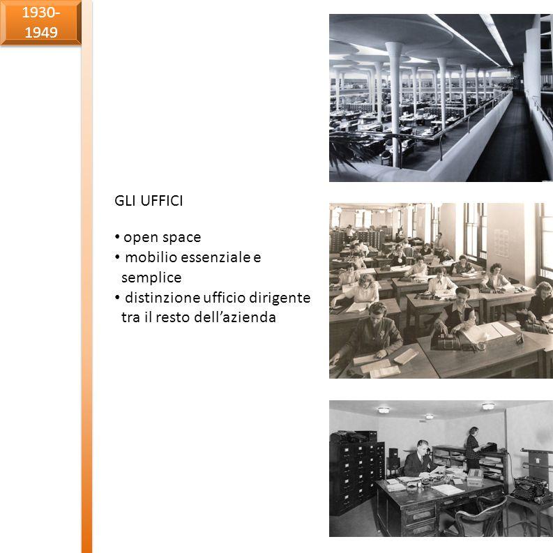 1930- 1949 1950- 1969 benessere lavoratore guarda sia l'oggetto che l'ambiente di lavoro generale ERGONOMIA