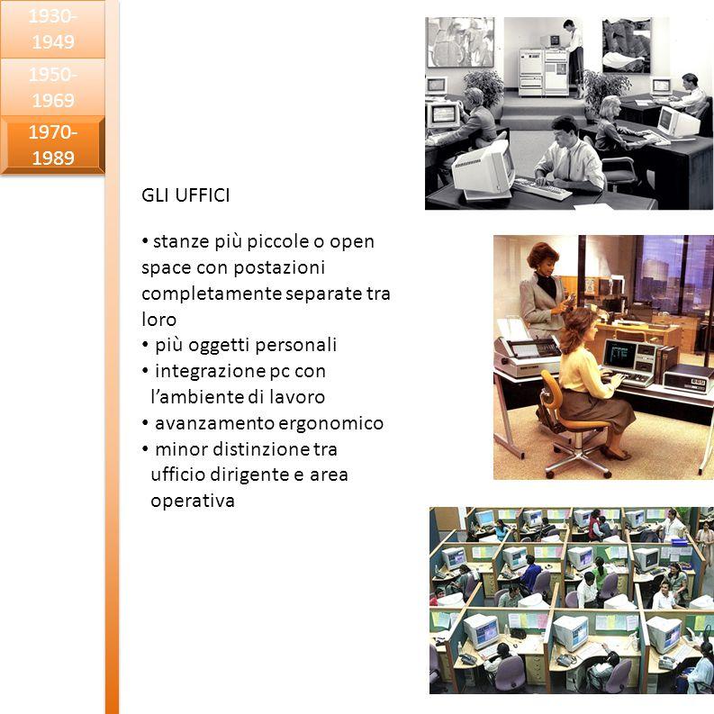 1930- 1949 1950- 1969 1970- 1989 1990- Oggi cultura della produttività oggetti usa e getta uso materiali sostenibili aumento della pubblicità avanzamento tecnologico CONSUMISMO DI MASSA