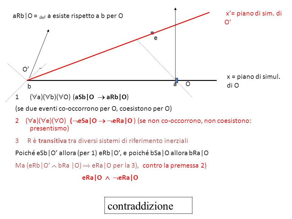 a e O b x'= piano di sim. di O' x = piano di simul. di O O' 1(  a)(  b)(  O) (aSb|O  aRb|O) (se due eventi co-occorrono per O, coesistono per O) 2