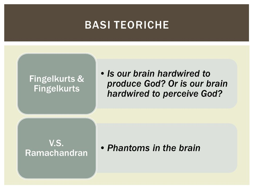 BASI TEORICHE Is our brain hardwired to produce God? Or is our brain hardwired to perceive God? Fingelkurts & Fingelkurts Phantoms in the brain V.S. R