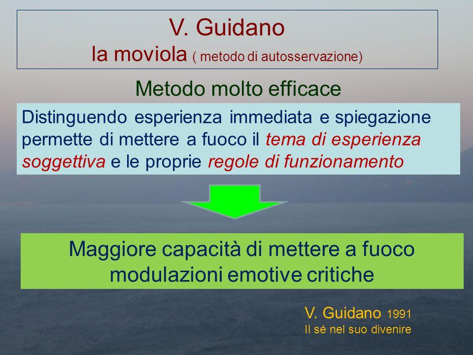 V. Guidano la moviola ( metodo di autosservazione) Metodo molto efficace Maggiore capacità di mettere a fuoco modulazioni emotive critiche Distinguend