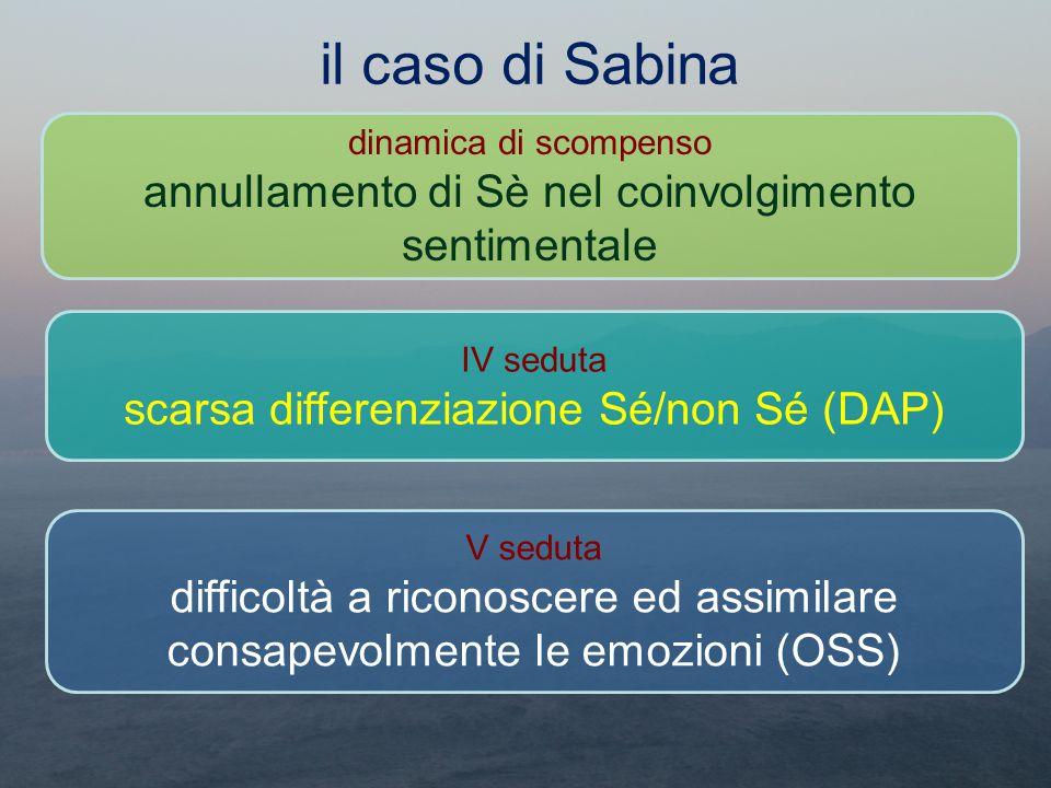 dinamica di scompenso annullamento di Sè nel coinvolgimento sentimentale il caso di Sabina IV seduta scarsa differenziazione Sé/non Sé (DAP) V seduta