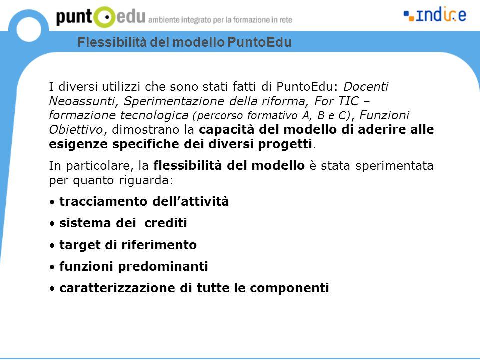 Flessibilità del modello PuntoEdu I diversi utilizzi che sono stati fatti di PuntoEdu: Docenti Neoassunti, Sperimentazione della riforma, For TIC – fo