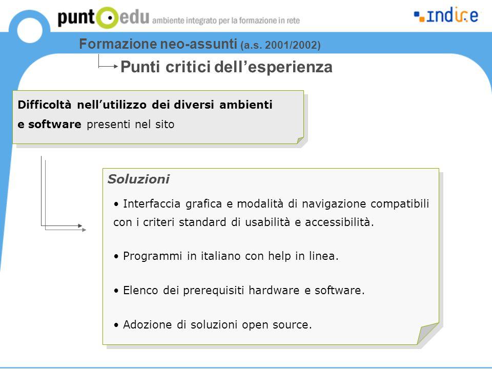 Difficoltà nell'utilizzo dei diversi ambienti e software presenti nel sito Difficoltà nell'utilizzo dei diversi ambienti e software presenti nel sito