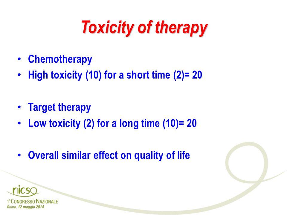 - Avere il Cancro: - Le attese - Via di somministrazione dei farmaci - Schedule di trattamento - il Dolore - La 'Fatigue' QUALITA' DELLA VITA