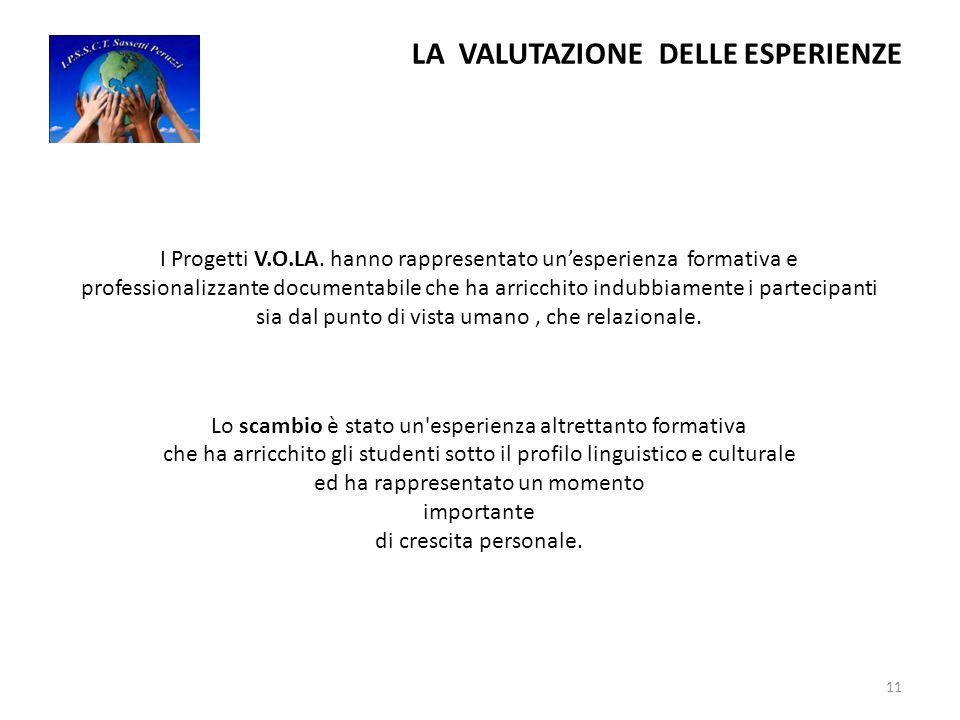 LA VALUTAZIONE DELLE ESPERIENZE 11 I Progetti V.O.LA.