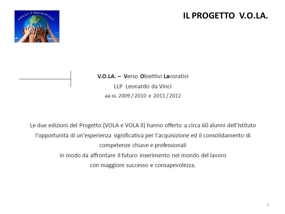IL PROGETTO V.O.LA. V.O.LA. – Verso Obiettivi Lavorativi LLP Leonardo da Vinci aa.ss.