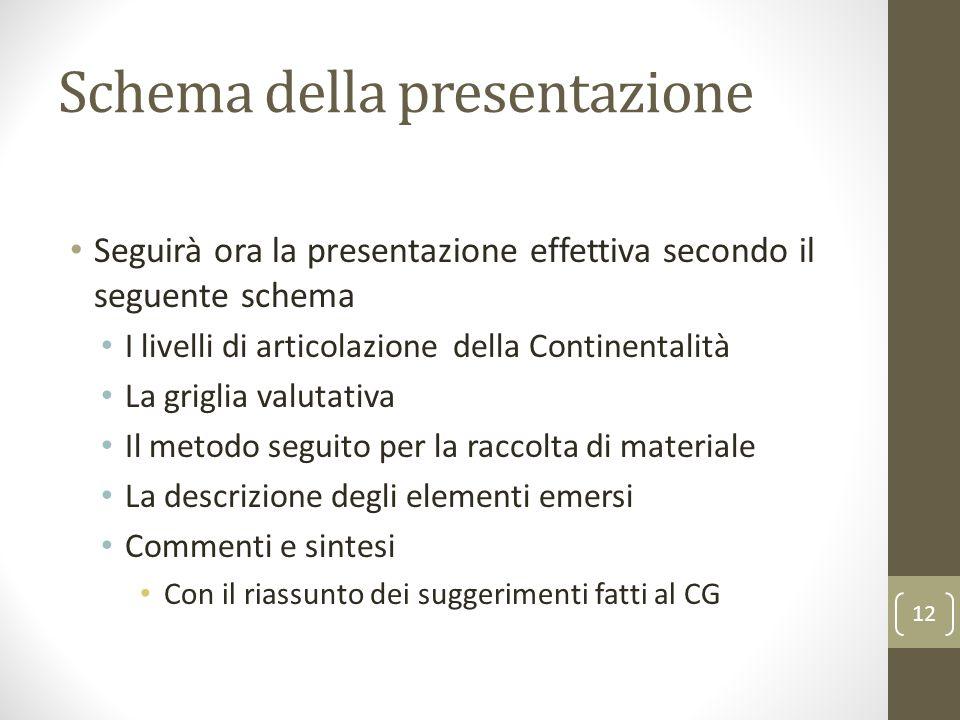 Schema della presentazione Seguirà ora la presentazione effettiva secondo il seguente schema I livelli di articolazione della Continentalità La grigli