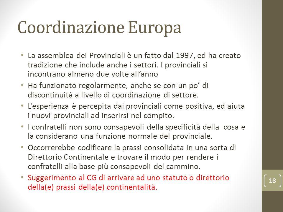 Coordinazione Europa La assemblea dei Provinciali è un fatto dal 1997, ed ha creato tradizione che include anche i settori. I provinciali si incontran