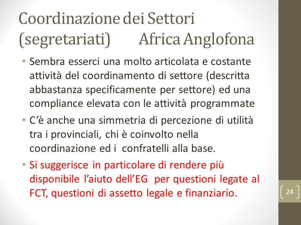 Coordinazione dei Settori (segretariati)Africa Anglofona Sembra esserci una molto articolata e costante attività del coordinamento di settore (descrit