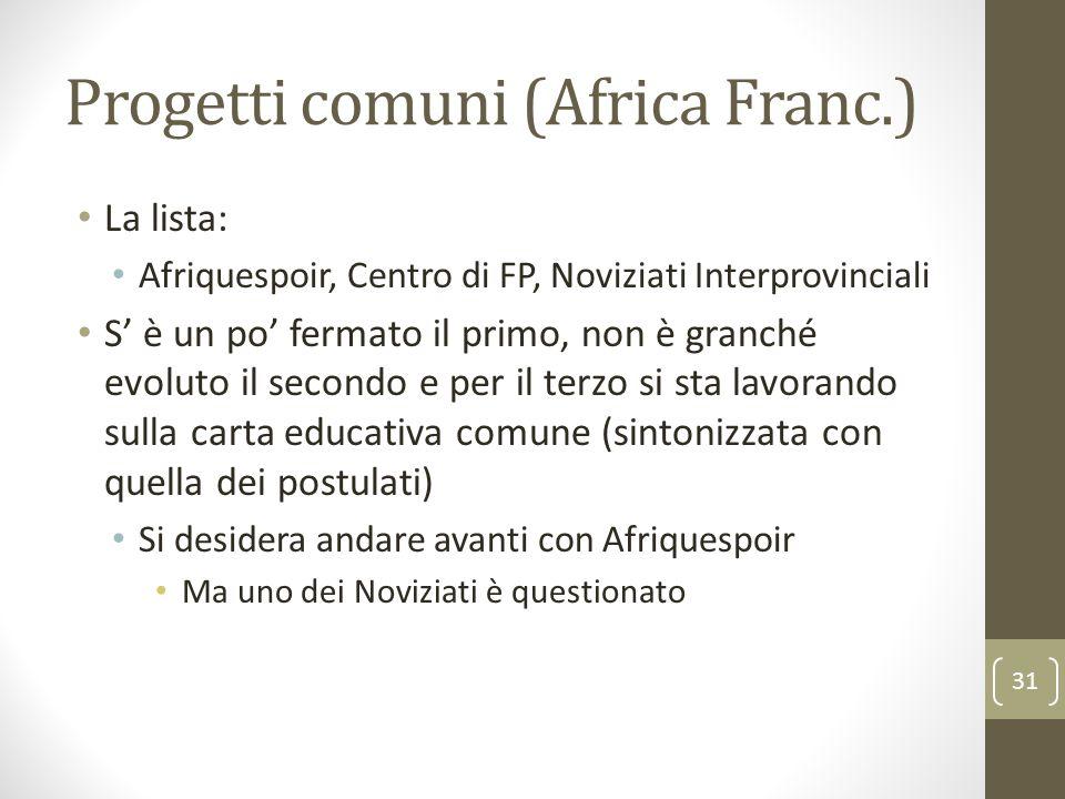 Progetti comuni (Africa Franc.) La lista: Afriquespoir, Centro di FP, Noviziati Interprovinciali S' è un po' fermato il primo, non è granché evoluto i