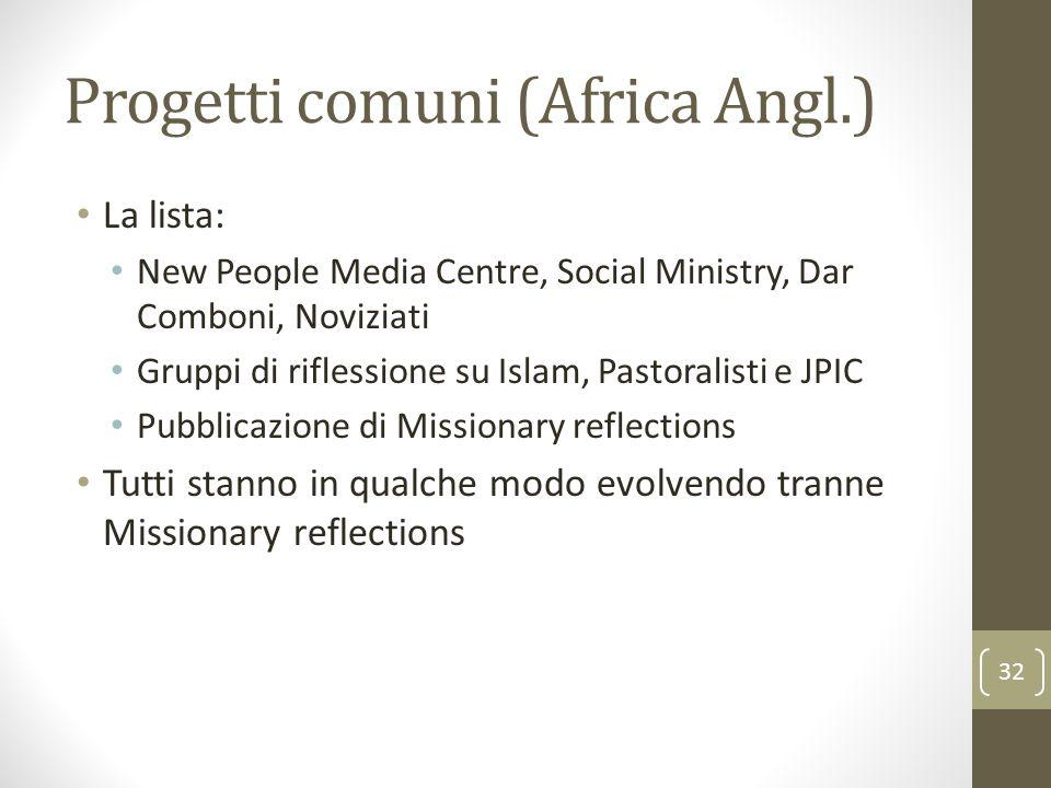 Progetti comuni (Africa Angl.) La lista: New People Media Centre, Social Ministry, Dar Comboni, Noviziati Gruppi di riflessione su Islam, Pastoralisti